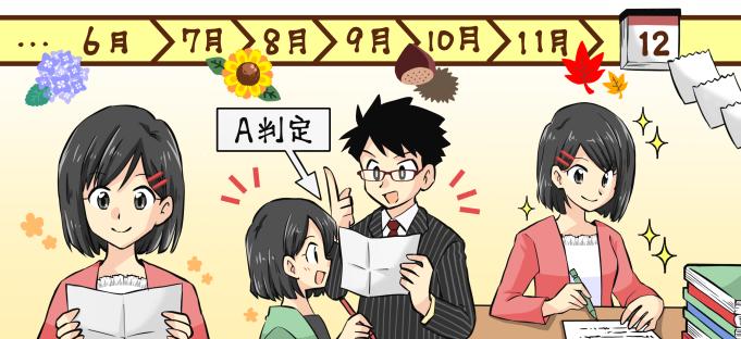 9月に合格を確信!